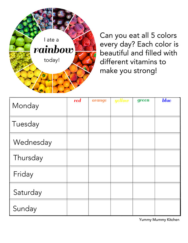 Healthy Recipes for Kids + I Ate a Rainbow Printable Chart - Yummy